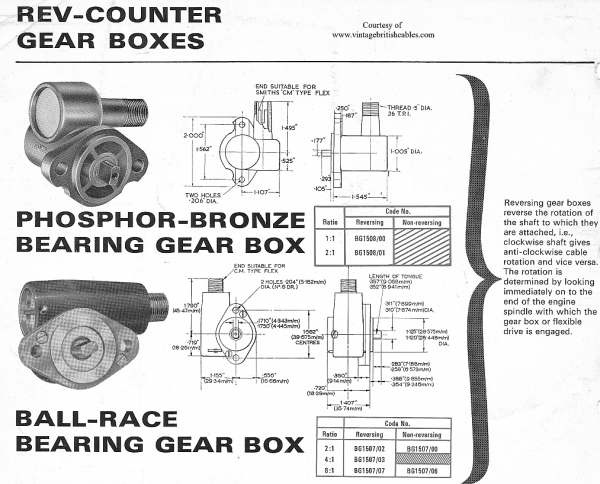 Smiths Gearboxes for Motorcycles